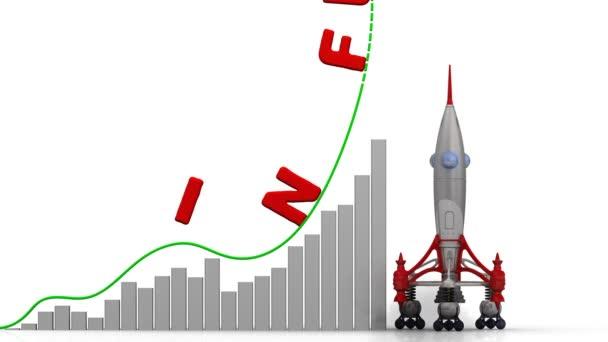 Enflasyon, TCMB ve Hazine